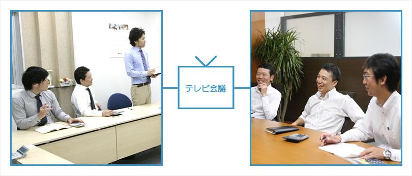 大阪・東京間 テレビ営業会議